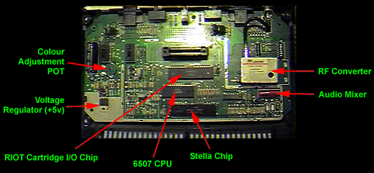 atari 2600 composite video mods the above picture shows my board layout the rf shielding removed it s the stella chip that we re mainly interested in this is sometimes referred to